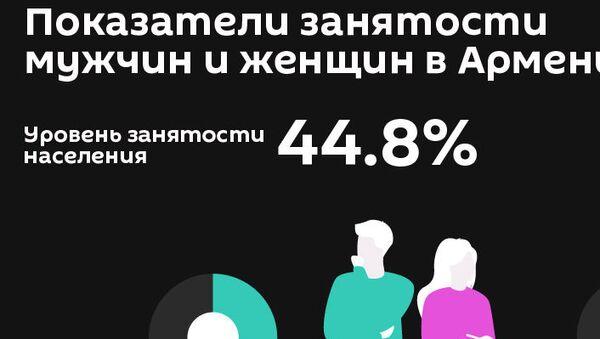 Показатели занятости мужчин и женщин в Армении - Sputnik Армения
