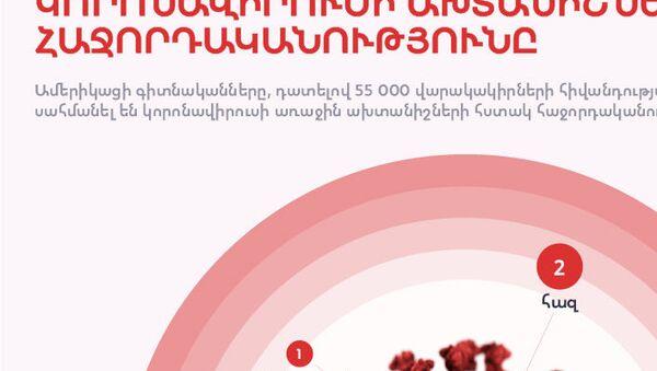 Կորոնավիրուսի ախտանիշների հաջորդականությունը - Sputnik Արմենիա