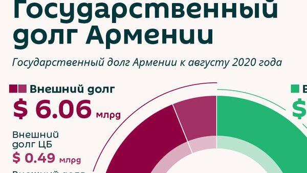Государственный долг Армении - Sputnik Армения