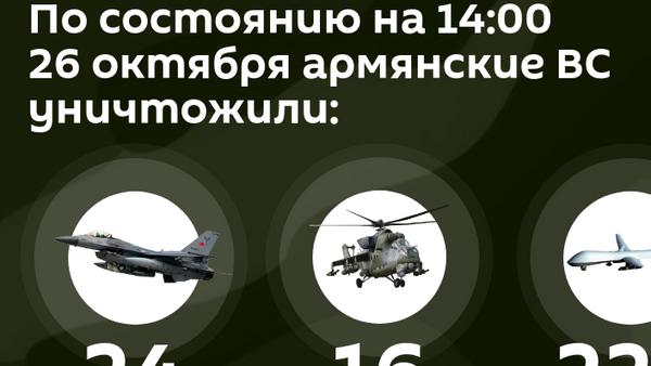 Потери противника на 26 октября 14:00 - Sputnik Армения