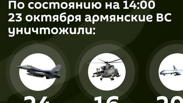 Потери противника на 23 октября 14:00 - Sputnik Армения