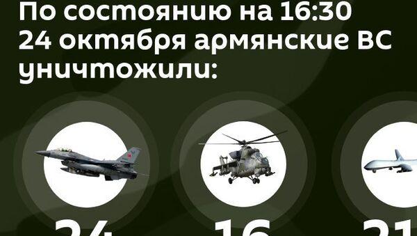 Потери противника на 24 октября 16:30 - Sputnik Армения