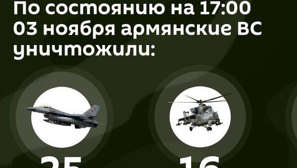 Потери противника на 3 ноября 17:00 - Sputnik Армения