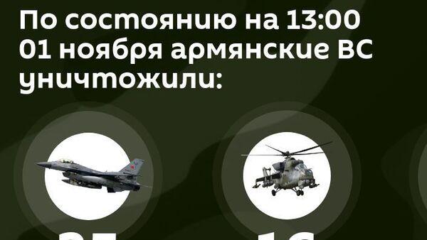 Потери противника на 1 ноября 13:00 - Sputnik Армения