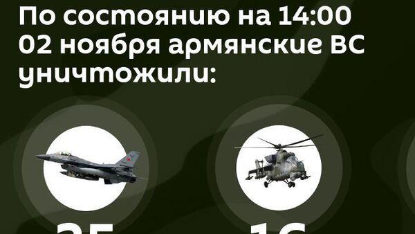 Потери противника на 2 ноября 14:00 - Sputnik Армения