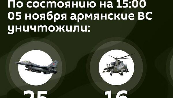 Потери противника на 5 ноября 15:00 - Sputnik Армения