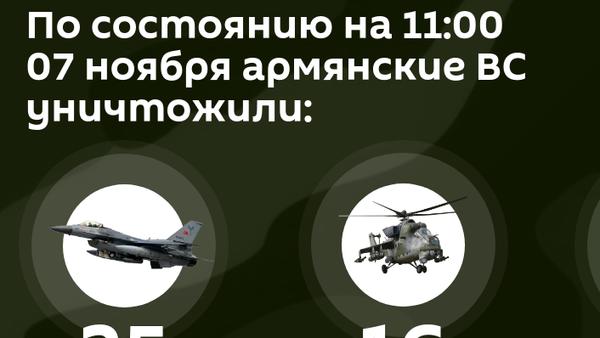 Потери противника на 7 ноября 11:00 - Sputnik Армения