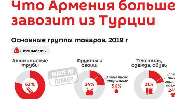 Что Армения больше всего завозит из Турции - Sputnik Армения