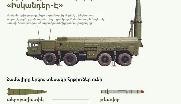 Հրթիռային համակարգ «Իսկանդեր-Է» - Sputnik Արմենիա