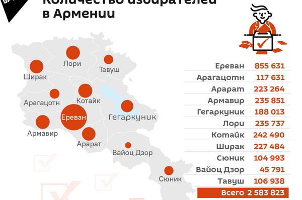 Количество избирателей в Армении - Sputnik Армения