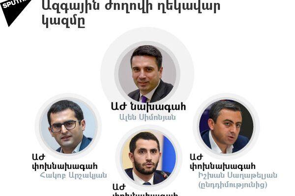 Ազգային ժողովի ղեկավար կազմը - Sputnik Արմենիա