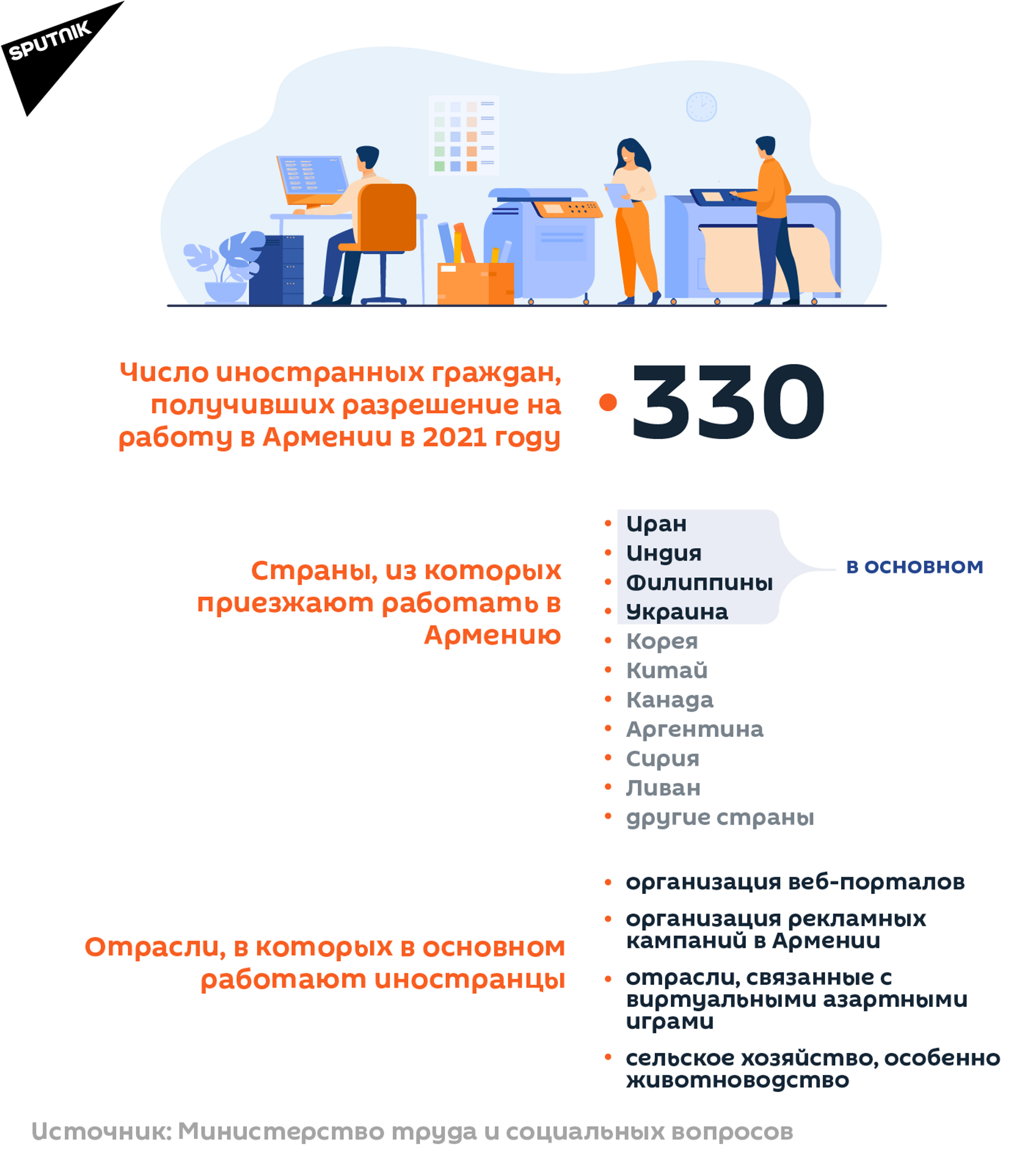 Число иностранных граждан, получивших разрешение на работу в Армении в 2021 году  - Sputnik Армения, 1920, 14.09.2021
