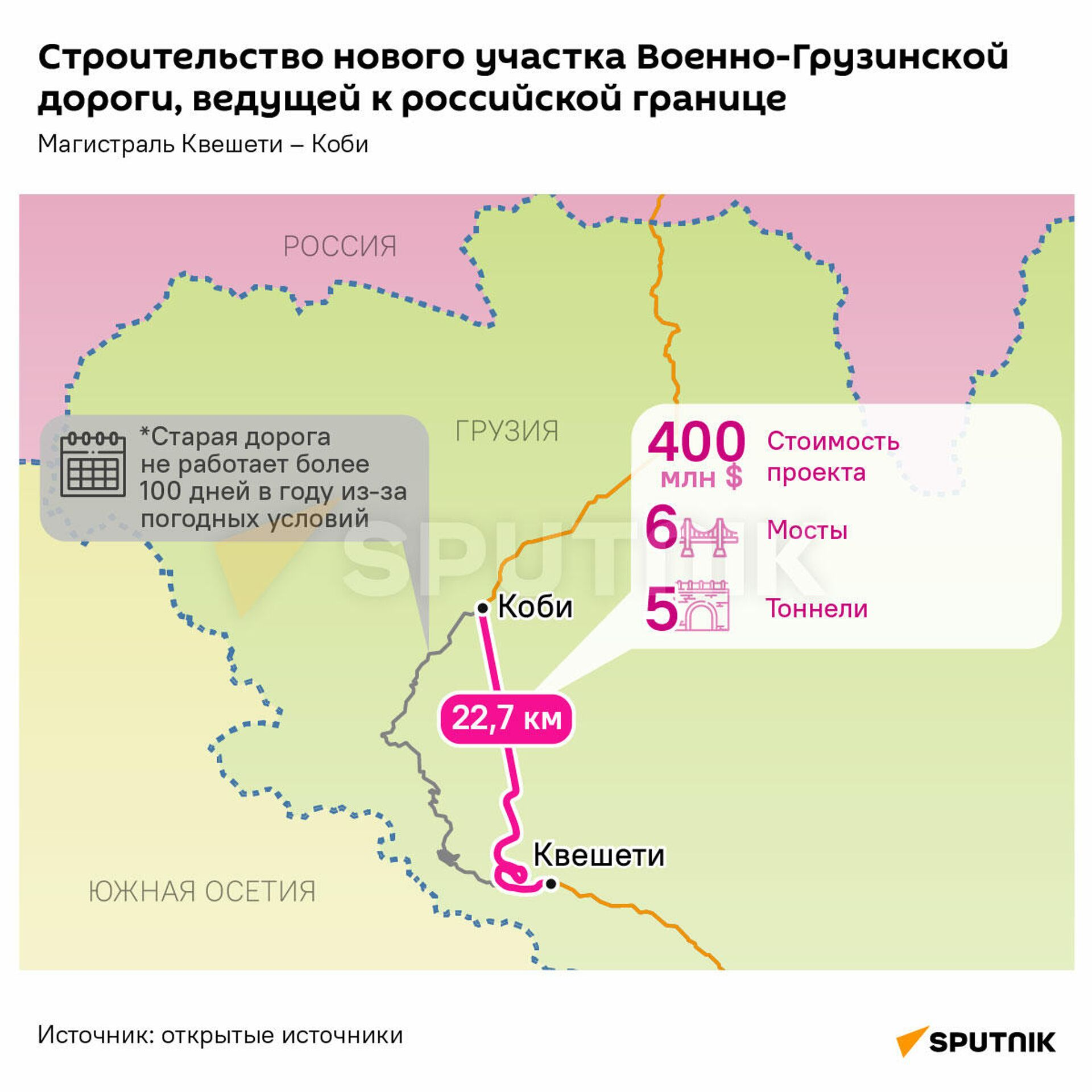Строительство нового участка Военно-Грузинской дороги, ведущей к российской границе - Sputnik Армения, 1920, 22.09.2021