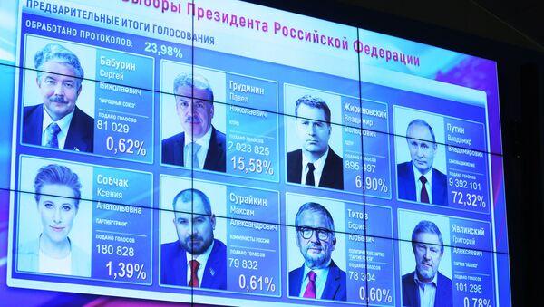 Информационный центр ЦИК РФ - Sputnik Արմենիա