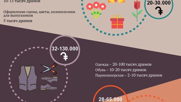 Во сколько обойдется окончание школы - Sputnik Армения