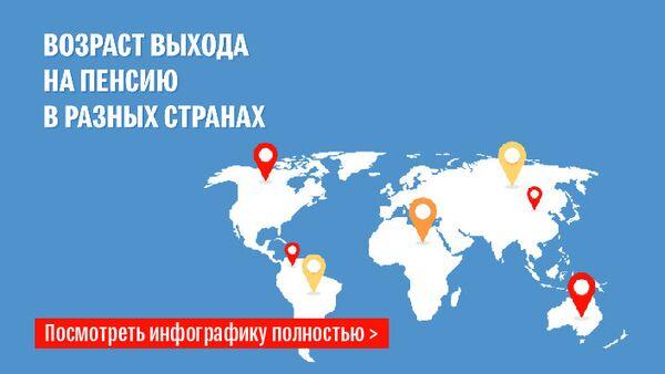 Возраст выхода на пенсию в разных странах - Sputnik Армения