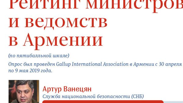 Рейтинг министров и ведомств в Армении - Sputnik Армения