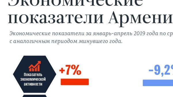 Экономические показатели Армении - Sputnik Армения