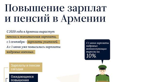 Повышение зарплат и пенсий в Армении - Sputnik Армения