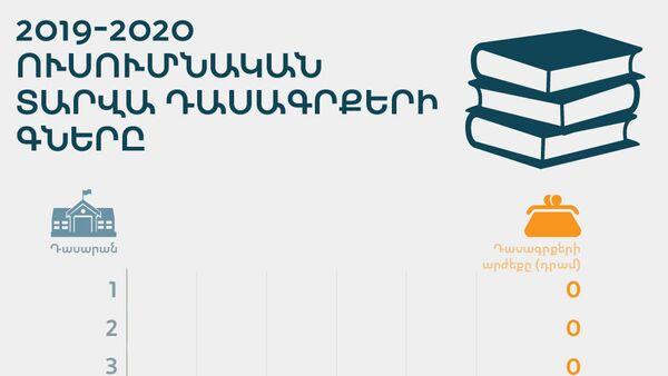 2019-2020 ուսումնական տարվա դասագրքերի գները - Sputnik Արմենիա