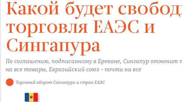 Какой будет свободная торговля ЕАЭС и Сингапура - Sputnik Армения