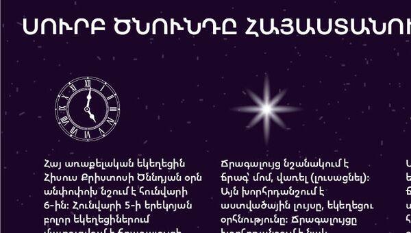 Սուրբ ծնունդը Հայաստանում - Sputnik Արմենիա