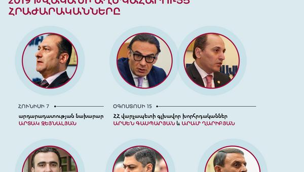 2019 թվականի աղմկահարույց հրաժարականները - Sputnik Արմենիա