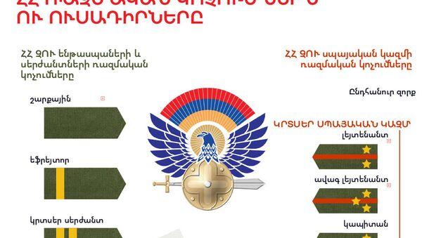 ՀՀ ռազմական կոչումներն ու ուսադիրները - Sputnik Արմենիա