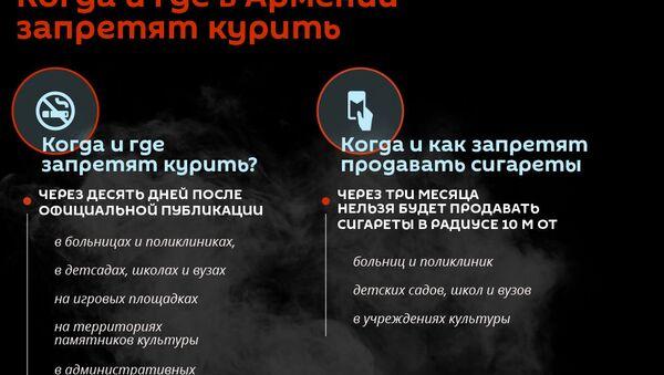 Когда и где в Армении запретят курить - Sputnik Армения