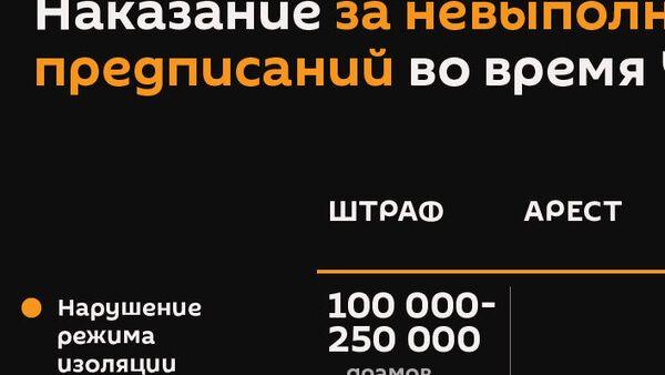 Наказание за невыполнение предписаний во время ЧП - Sputnik Армения