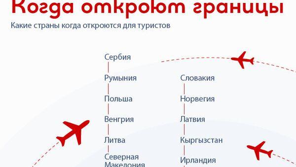 Когда откроют границы - Sputnik Армения