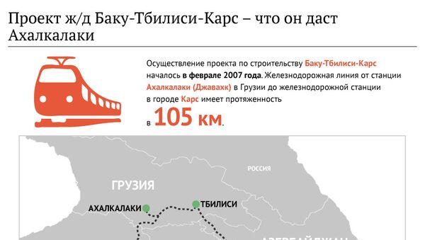 Проект ж/д Баку-Тбилиси-Карс - что он даст Ахалкалаки - Sputnik Армения
